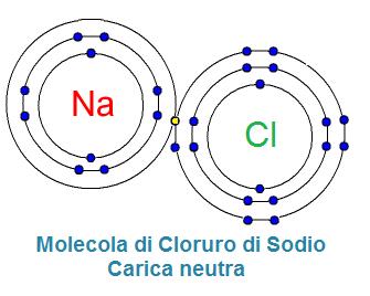 NaCl.png