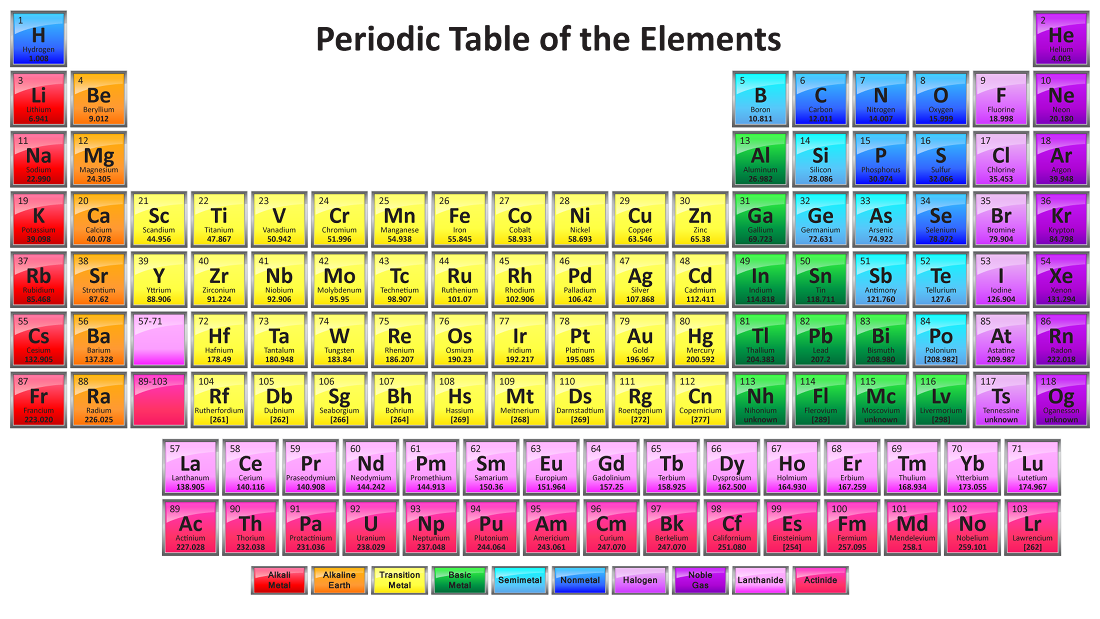 ShinyPeriodicTable_1.png
